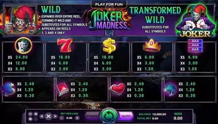 วิธีการเล่นเกม Joker Madness ให้ได้เงิน