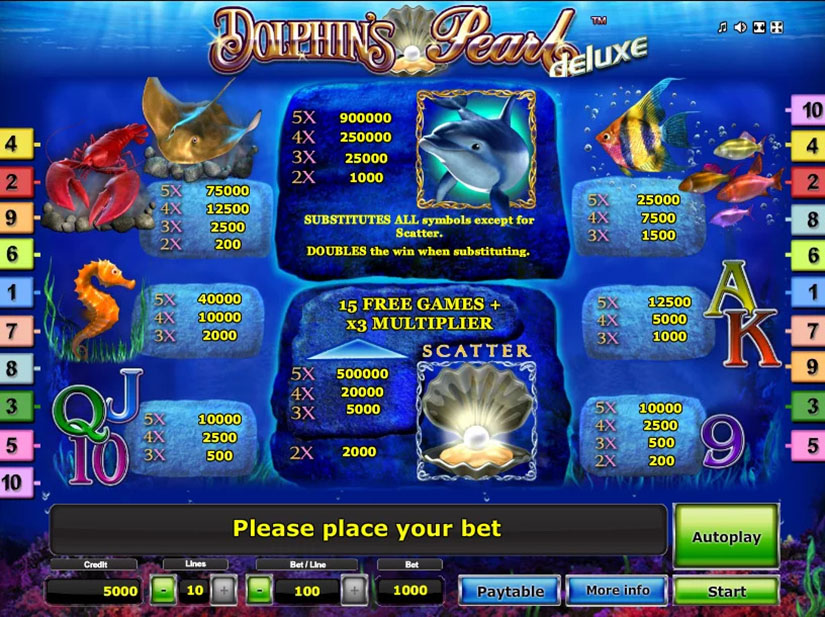 Dolphin's Pearl Deluxe เกมสล็อต น่าเล่น