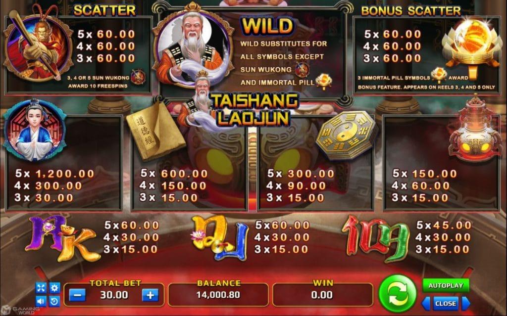 TAISHANG LAOJUN เกมสล็อตยอดนิยม น่าเล่น