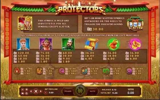 เกมThe Wild Protectors ผ่านการอัปเดทพัฒนามาจากทางค่าย JOKER GAMING